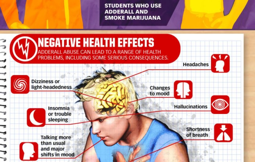 adderall-infographic