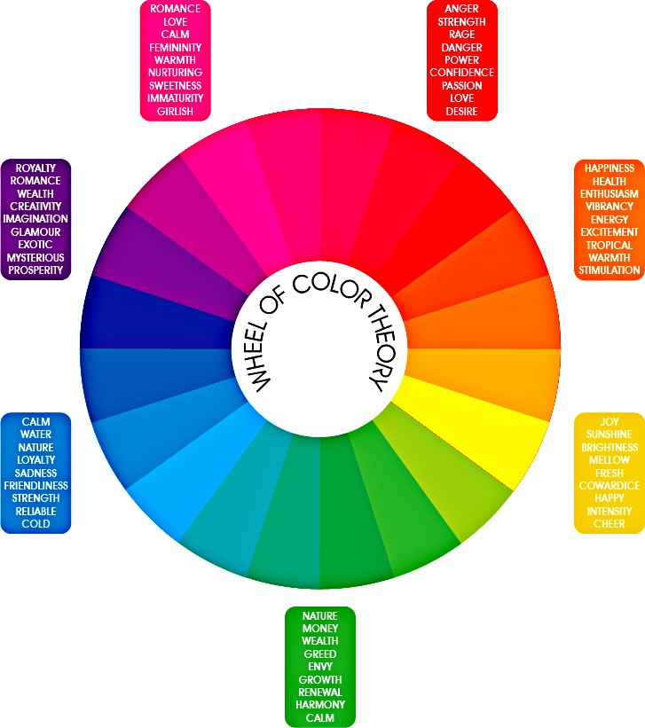 Color-Theory-Color-Wheel