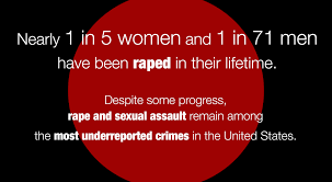 rape as undereported